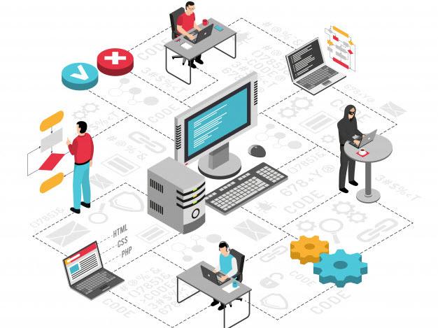 Custom Product Development2